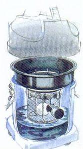 Nasssauger WV 570 (Wassersauger)